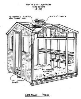 chicken-coops plans