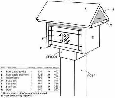 mailboxes plans