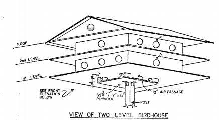 Bird House Plans - WoodworkingPlansFree.com on dog house plans, bunk bed plans, deck plans, residential home design plans, jewelry box plans, bird food, desk plans, picnic table plans, shed plans, bird nest, bookcase plans, coffee table plans, bench plans, bed plans, greenhouse plans, wood plans, church birdhouse plans, computer desk plans, bird feeders, bird silhouette, bird cage, bird houses to build, bird houses for doves, table plans, gazebo plans, bird houses for sparrows, chicken coop plans, porch swing plans, headboard plans, rocking horse plans, loft bed plans, arbor plans, router table plans,